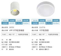 Cens.com LED CEILING LIGHT PLUSTHER ENTERPRISE CO., LTD.