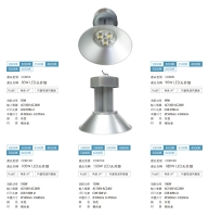Cens.com LED HIGH BAY LIGHT PLUSTHER ENTERPRISE CO., LTD.