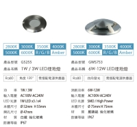 LED GROUND LIGHT