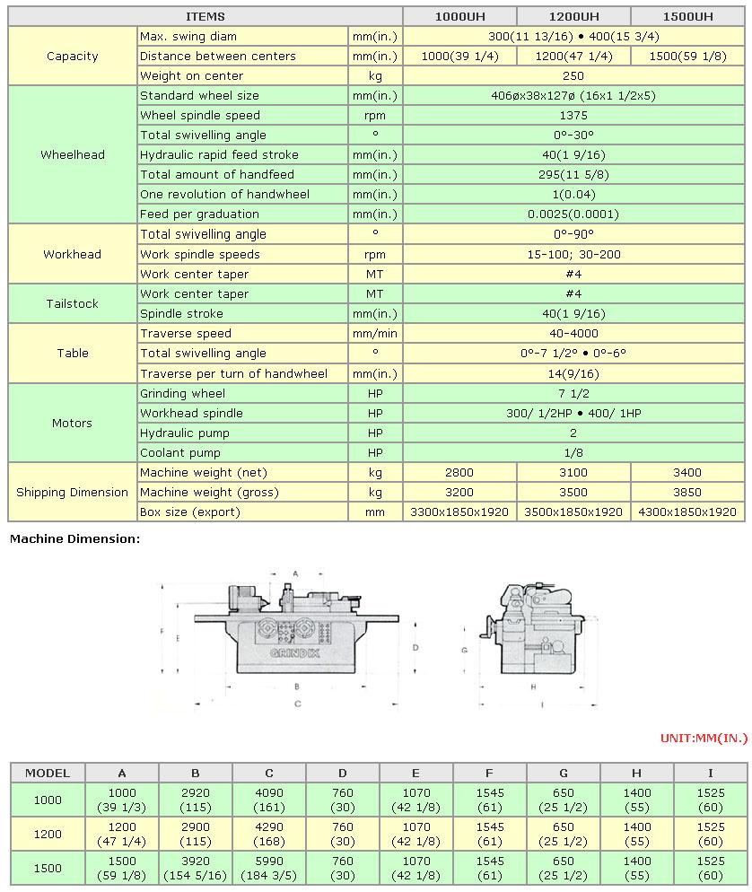 Universal Cylindrical Grinder