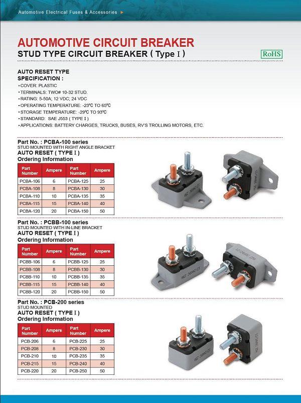 STUD TYPE CIRCUIT BREAKER ( Type I )