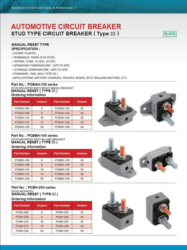 STUD TYPE CIRCUIT BREAKER ( Type III )