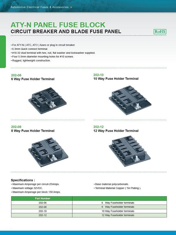 CIRCUIT BREAKER AND BLADE FUSE PANEL-10 Way Fuse Holder Terminal