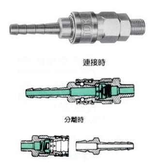BL 快速接头 Air Couplings(六珠型) SOCKET(S)-(SH)