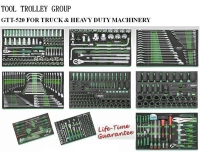 520pcs Tool-Trolly Group