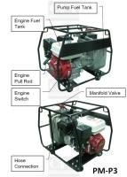 引擎式油壓幫浦