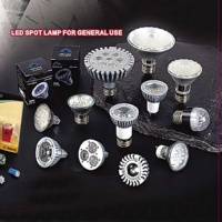 Cens.com Led Spot Lamps BLUE THUNDER ENTERPRISE CO., LTD.