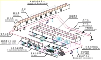 Cens.com E.D.電著(電泳)塗裝設備 國升造機有限公司