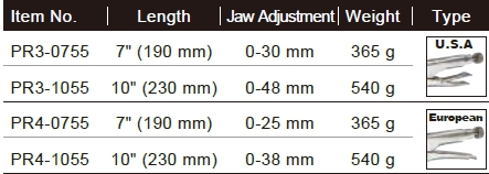 STRAIGHT JAW LOCKING PLIERS