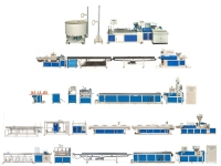 Line Of Single / Twin Screw Extrusion Plastic Pipe Making Machine