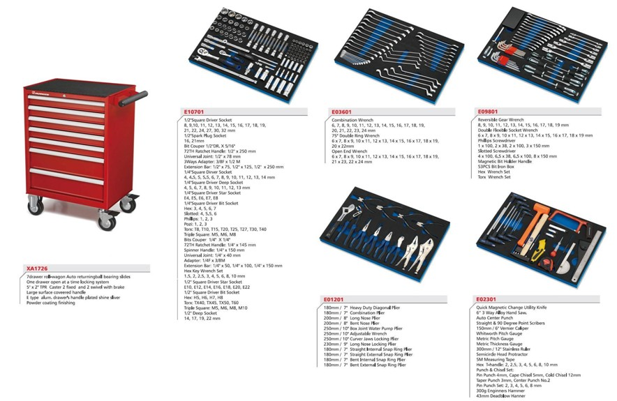TOOL TROLLEY WITH TOOL ASSORTMENT 276PC