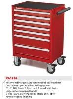 Cens.com TOOL TROLLEY WITH TOOL ASSORTMENT 276PC WEI CHING INDUSTRY CO., LTD.