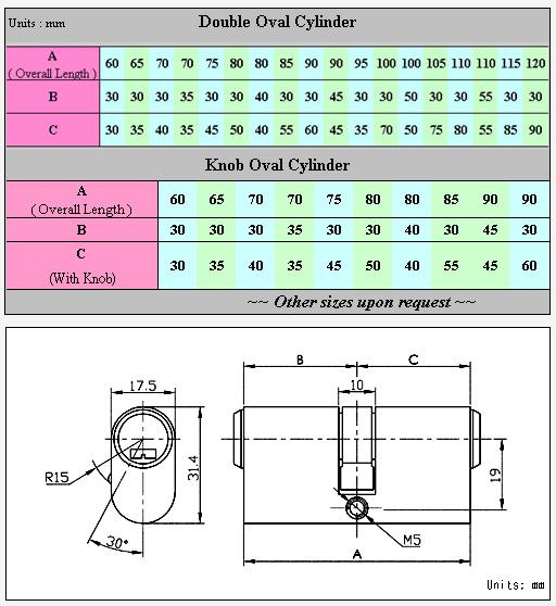 Oval Profile Cylinder