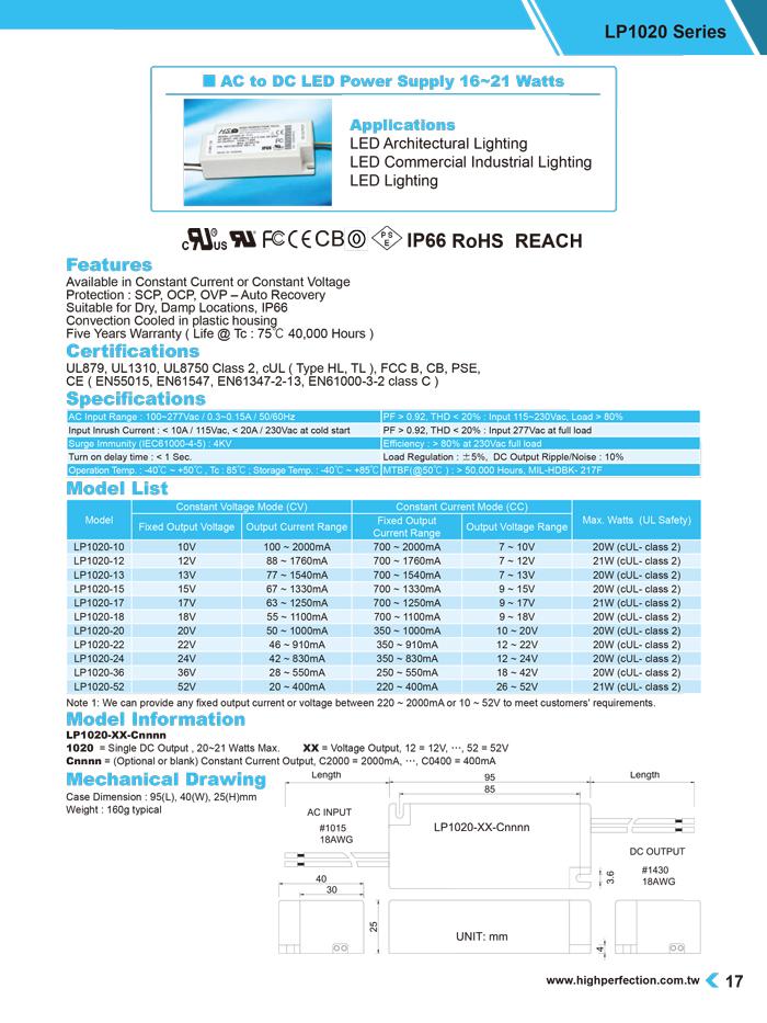 LP1020 Series - (16~21W), AC / DC