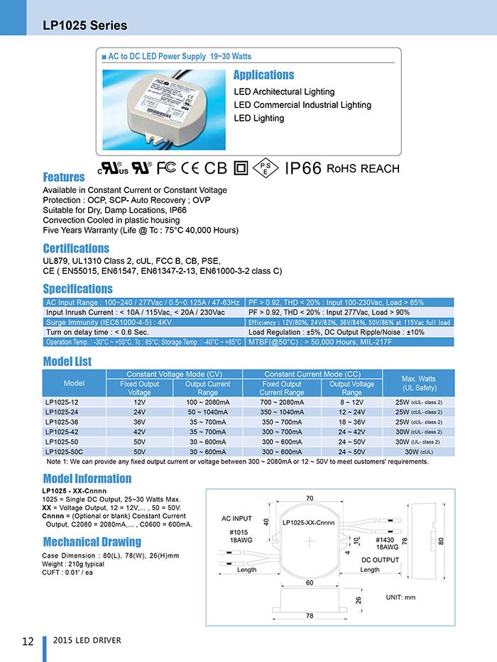 LP1025 Series - (19~30W), AC / DC