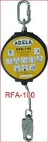 Cens.com Self Retractable Lifelines(SRLS) ADELA ENTERPRISE CO., LTD.