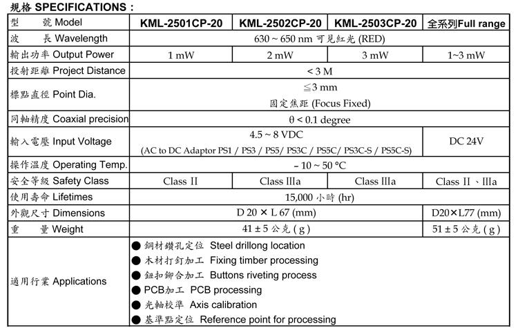 同轴点式-KML-2000CP-20系列