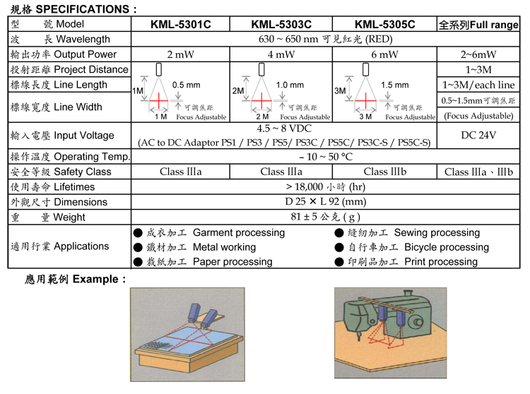 十字线-KML-5000C系列