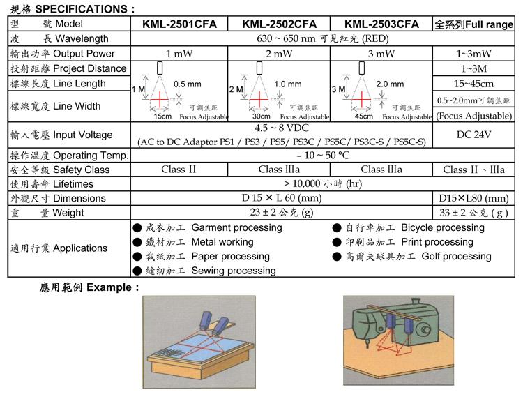 十字线-KML-2000CFA系列