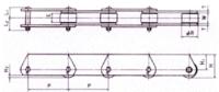 RFD  Chain