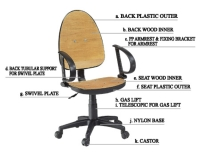 Whole Chair Components