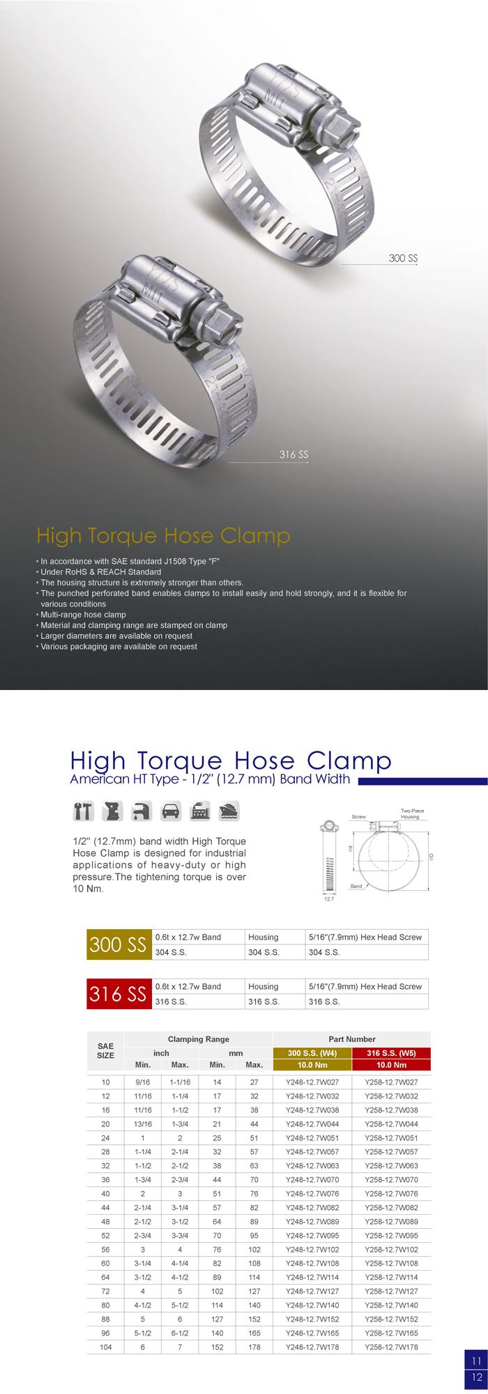 High Torque Hose Clamp (American type)