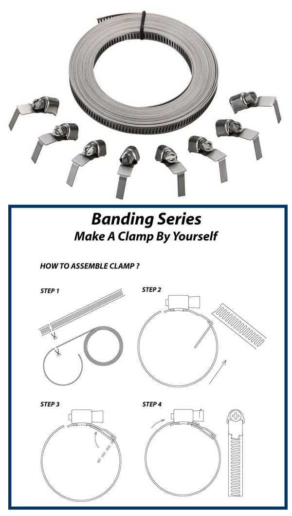 Band Clamp