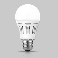 Cens.com LED Bulbs ZHEJIANG HOWELL ILLUMINATING TECHNOLOGY CO., LTD.