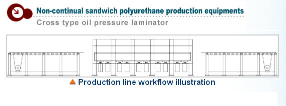 Cross-Type Hydraulic Laminator