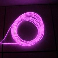 Optical Fiber Display