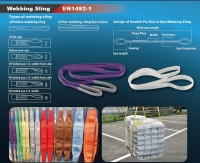 Cens.com Webbing Sling TAURUS INTERNATIONAL CO., LTD.