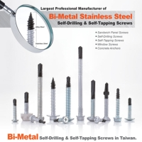 Bi-metal screws