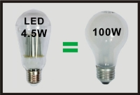 100W LED Bulbs E26. B22