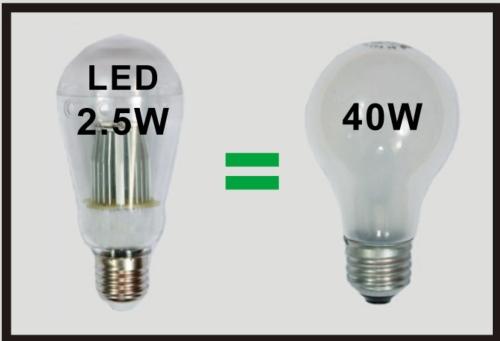 40W LED Bulbs E26. B22