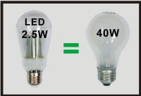 40W LED Bulbs E26. B22