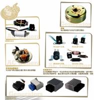 AC Generators