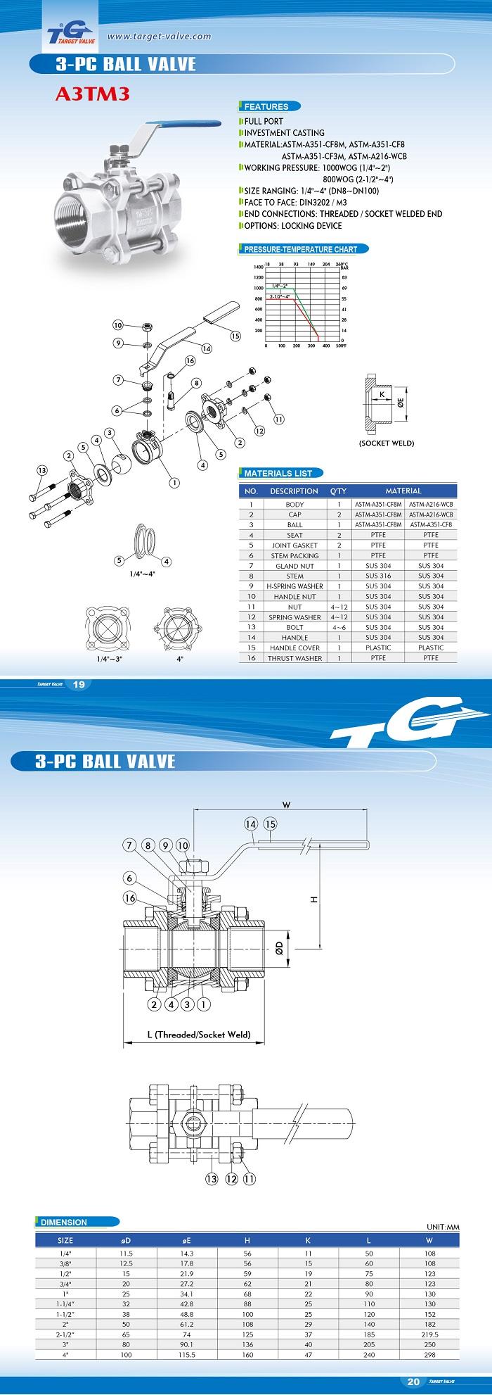 3-PC M3 type Ball Valve