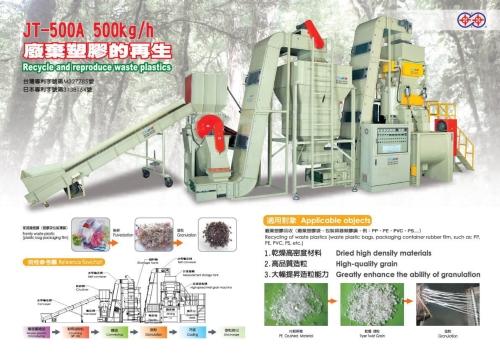 廢料回收造粒整廠設備