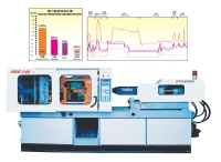 HRE Fast Energy-Saving Injection Molding Machine