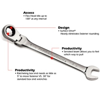 Flex Ratcheting Wrench / Double Flex / Stubby Flex
