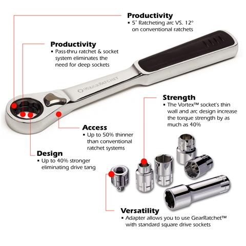 Pass-Thru Ratchet / Socket System