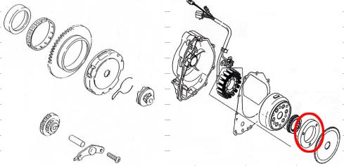 起动离合器外环