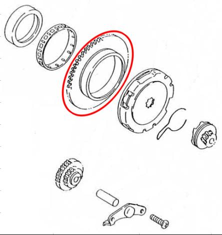 電動起動離合器齒輪