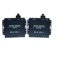 Cens.com Fiber Optic Extender GREATWALL INFOTECH CO., LTD.