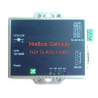 Modbus TCP转RTU / ASCII伺服器