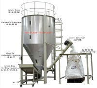 Vertical type mixer