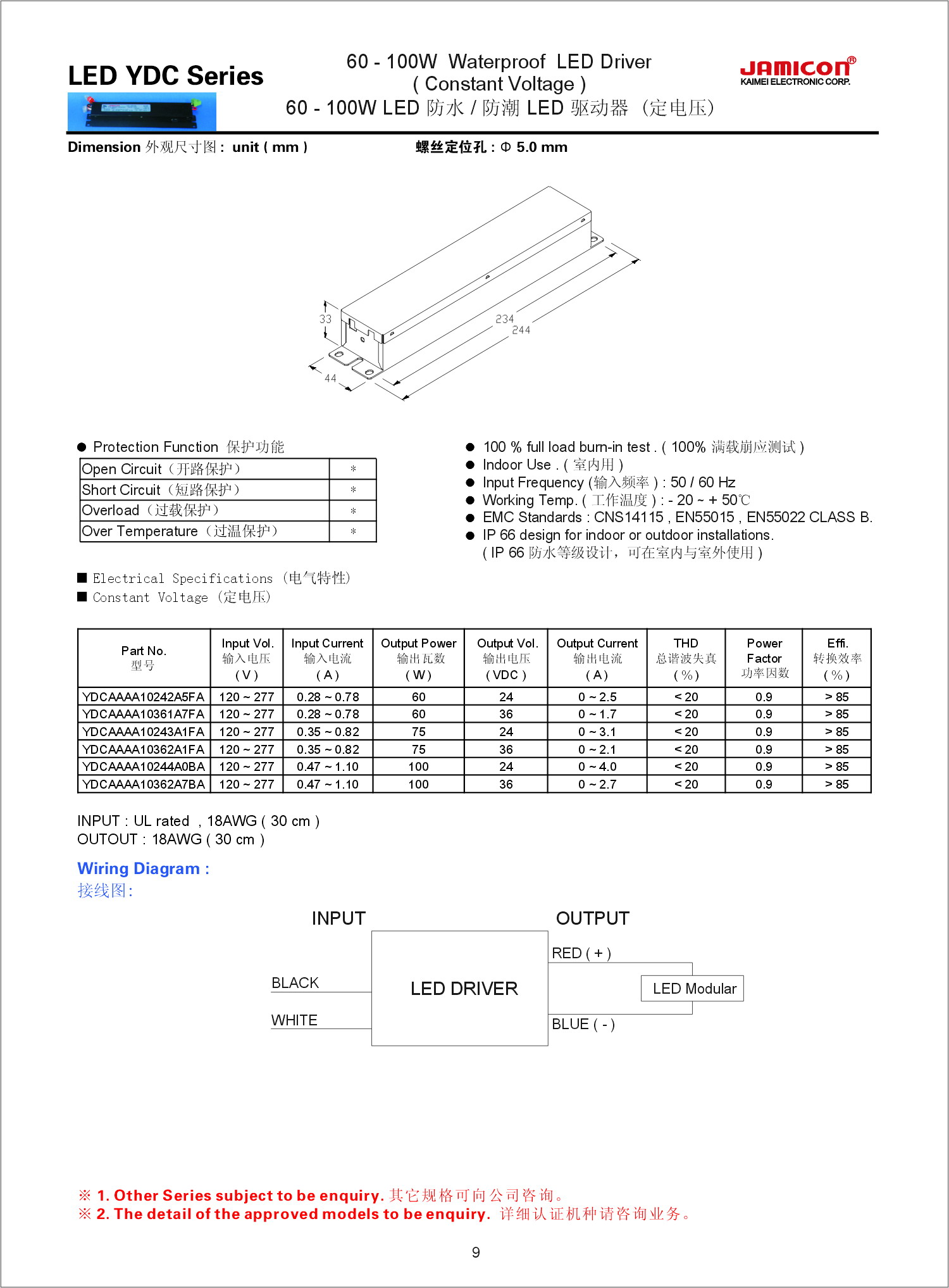 Led Driver Constant Voltage 40 100 Watts Kaimei Electronic Corp Power Design Ip66 Input Voltage100 277v Output Voltage12 24 36 48v Factor095cul Fcc Ce Approved