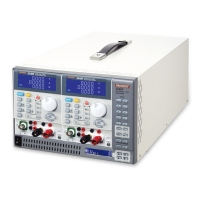 3340F Series LED DC Electronic Load Simulator