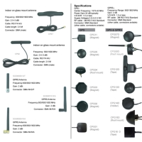Cens.com GPS,GPRS,GSM,3G,3.5G,WiFi  Antennas PROFESSOR TECHNOLOGY  CO., LTD.