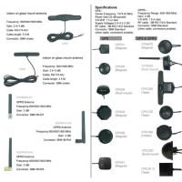 GPS,GPRS,GSM,3G,3.5G,WiFi  Antennas